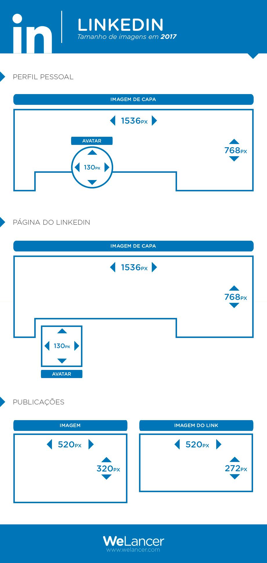 Formatos para redes sociais -LINKEDIN